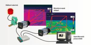 Stacionární termokamery A310 jako senzory včasné detekce požáru v lokalitě povrchového lomu